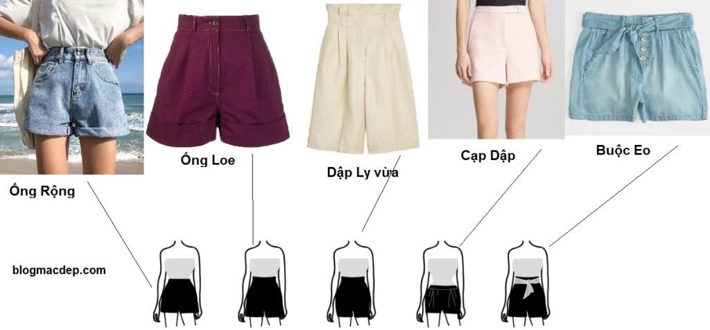 Quần Shorts Cho Dáng Người Đồng Hồ Cát